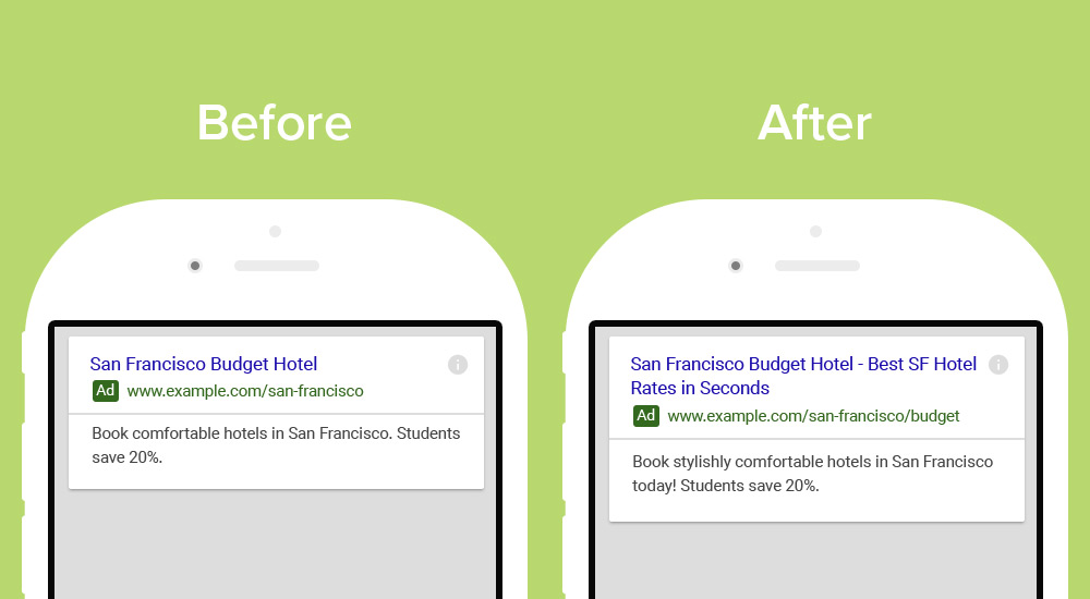 Google Expanded Text Ads | Before & After