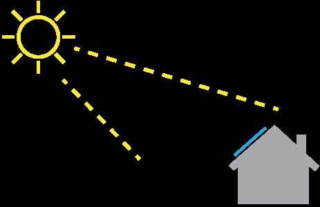 Enphase Energy